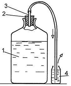 Конструкції саморобних гідрозатворів для вина і браги