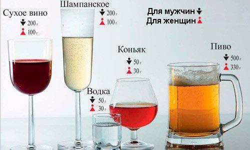 Скільки проміле алкоголю дозволено водіям в італії