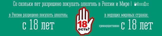Зі скількох років продають алкоголь в росії і в інших країнах
