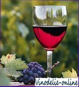 Дозрівання і витримка вина